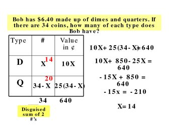 Powerpoint algebra word problems - coin or money problems