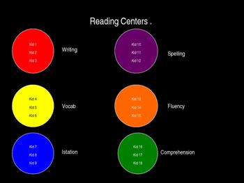 Powerpoint editable centers rotation