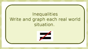 Powerpoint for Algebra- Inequalities In The Real World