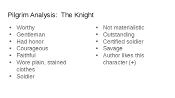 Powerpoint for Canterbury Tales Lesson