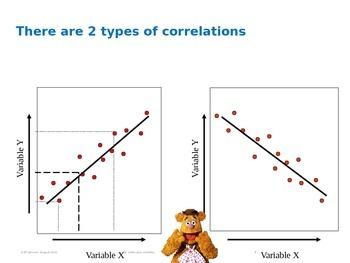 Powerpoint on Correlations