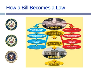 """Powerpoint on """"How a Bill Becomes a Law"""""""
