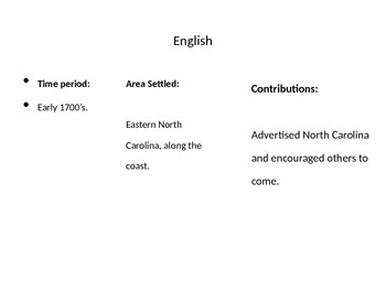 Powerpoint on North Carolina Early Settlers