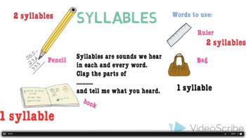 Powerpoint on Syllables - 1 / 2 syllables