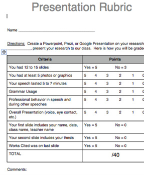 Powerpoint rubric (DOC)