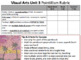 Powerpoints for Pointillism Landscape Watercolor Painting Unit - Fully Editable