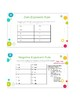 Powers, Exponents & Scientific Notation Google Book