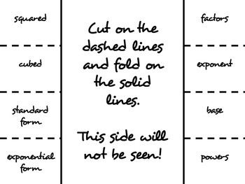Powers & Exponents Vocabulary Foldable