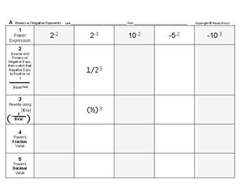 Powers & Roots 06: Convert Powers w/ Negative Exponents into Fractions, Decimals