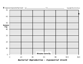 Powers & Roots 12: Base 2 Powers & Exponential Growth of Bacteria