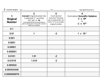 Powers & Roots 13: Convert Integers Decimals into Normalized Scientific Notation