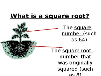Powers, Squares, Cubes and Roots