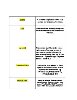 Powers and Exponents Glossary