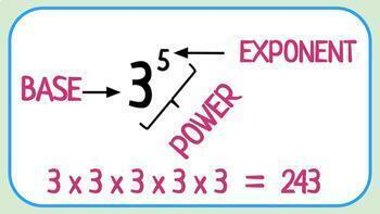 Powers and Exponents Interactive Activity Distance Learning
