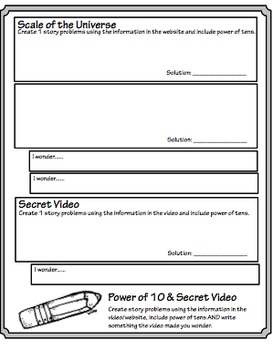 Blog Posts-Powers of 10