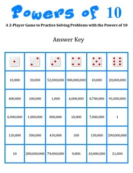 Powers of 10 - A 2-Player Game to Practice Solving Powers of 10 Problems