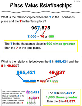 Powers of 10 & Place Value Relationship Note Sheets