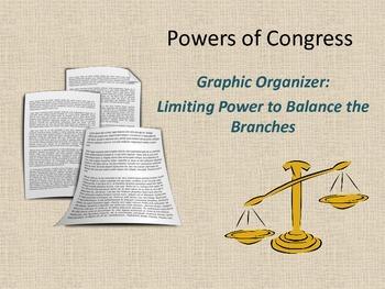 Powers of Congress Graphic Organizer