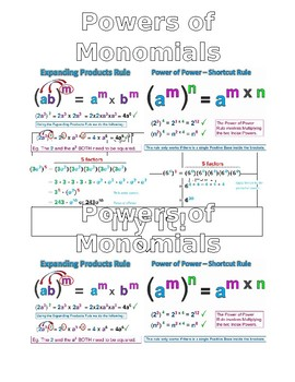 Powers of Monomials