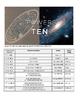 Powers of Ten Chart