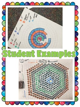 Powers of Ten, Exponents & Base Numbers Project-Based Learning