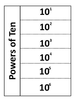 Powers of Ten Foldable