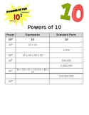 Powers of Ten Interactive Chart