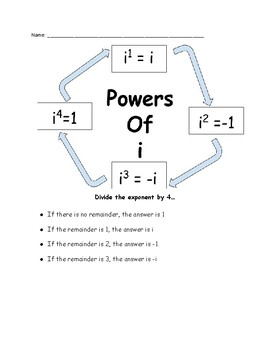 Powers of i Reference Sheet