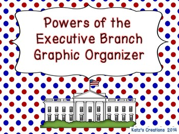 Powers of the Executive Government Graphic Organizer