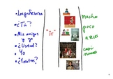 Práctica del verbo IR