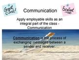 Practical Communication Skills