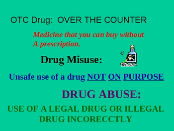 Practical Living Drug Definitions for Visual Learners