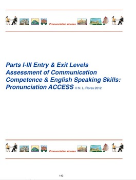 Practical Pronunciation & Workplace Communication in English