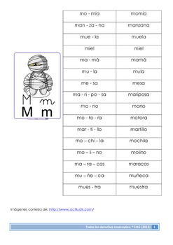 Practicando palabras con la letra M