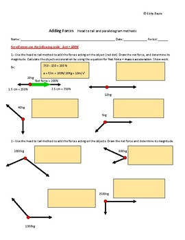 Practice Adding forces using the head to tail and parallelogram methods