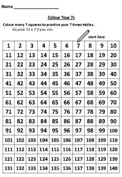 Practice All Your Times Tables Mega Bundle