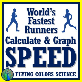Calculate Speed Worksheet w/REAL World Record Runner Data NGSS MS-PS3-1