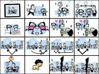 Spanish Vocabulary Cards- Flash Cards- The family / La familia