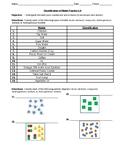 Classification Of Matter Worksheet | Teachers Pay Teachers