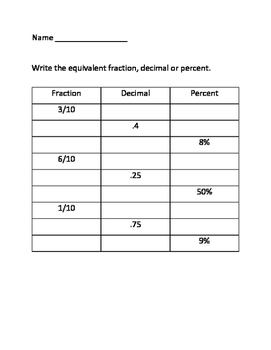 Practice Equivalent Fractions Decimals and Percents