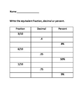 Practice Equivalent Fractions Decimals and Percents