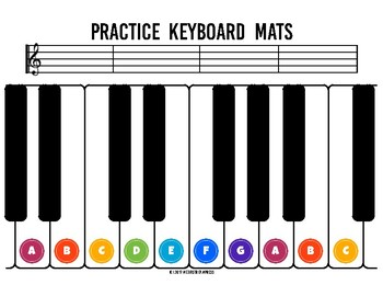 graphic regarding Piano Keyboard Printable named Prepare Keyboard Mats - printable piano keyboard sheets for new music finding out