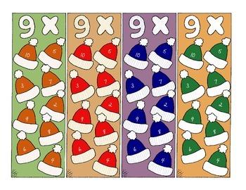 Practice Mathematics Multiplication Nine Bookmarks Hats pdf School Basic Facts