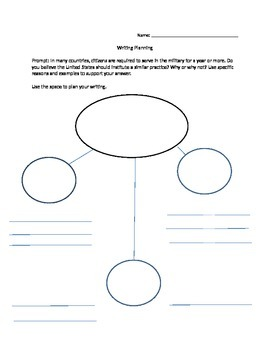 Practice Planning for Writing Prompts