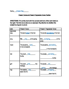 Practice: Present Tense and Present Progressive Tense
