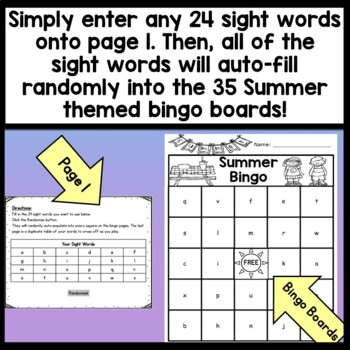 Apples and ABC's: Sight Word Mania! Great for kinder babies or ...