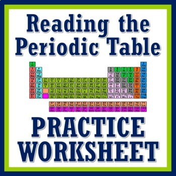 Practice Using The Periodic Table Worksheet Middle School Time