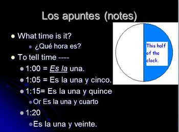 Practice Writing Time in Spanish
