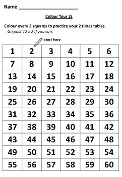 Practice Your 2 Times Tables
