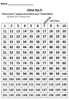 Practice Your 7 Times Tables